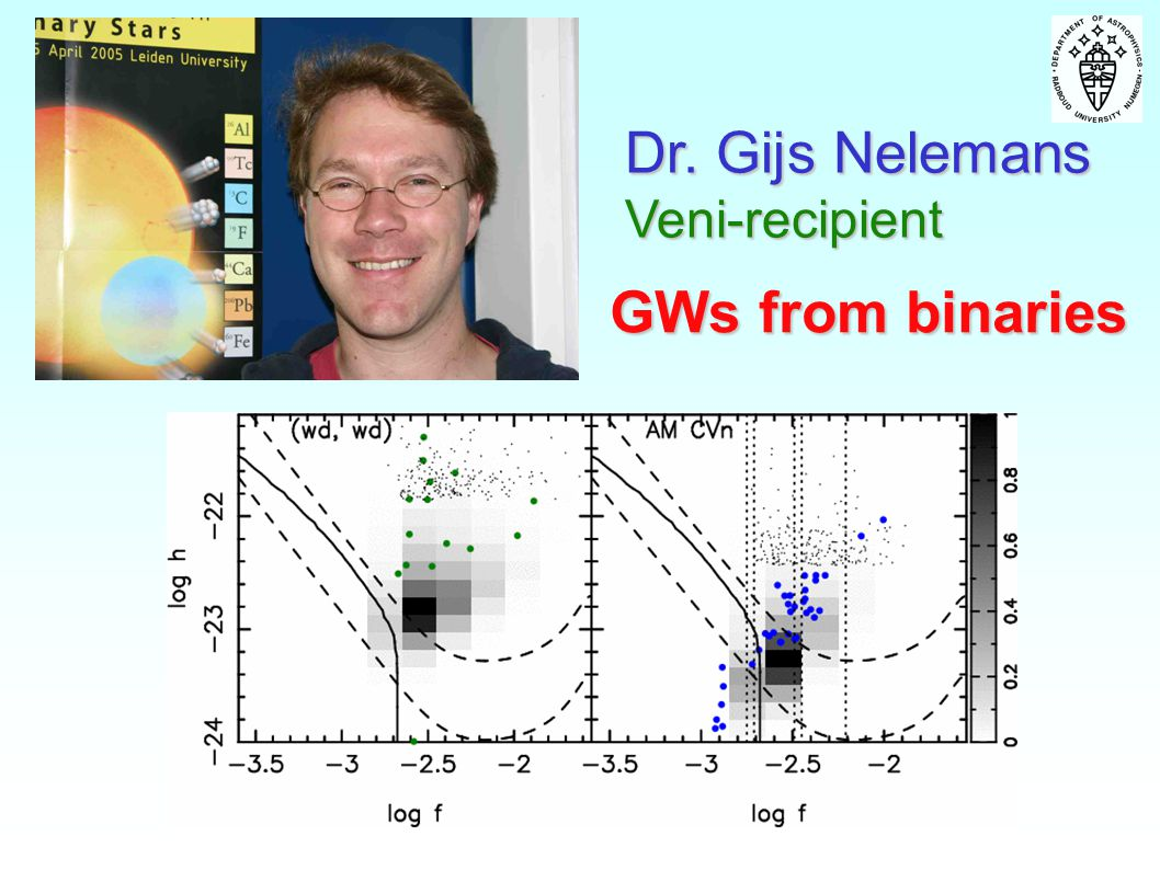 Dr. Gijs Nelemans Veni-recipient GWs from binaries