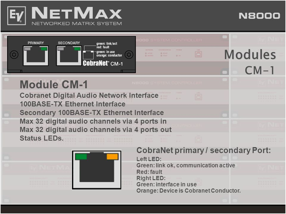 Modules CM-1 Module CM-1 CobraNet primary / secondary Port: