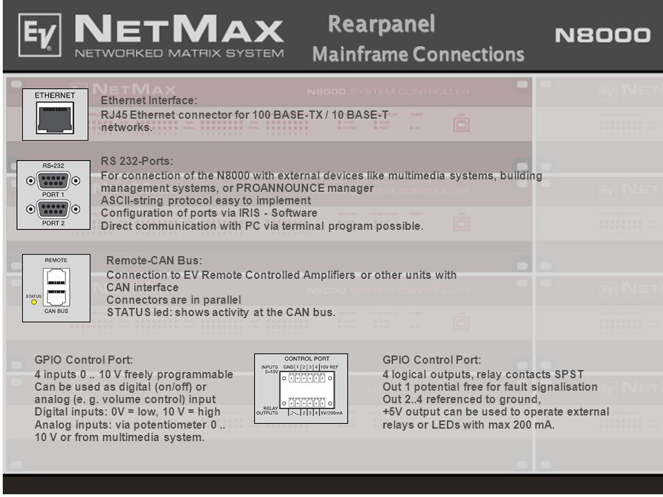 Rearpanel Mainframe Connections Ethernet Interface: