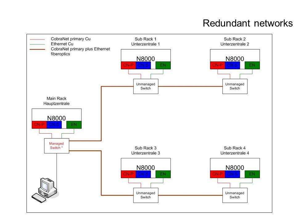 Redundant networks
