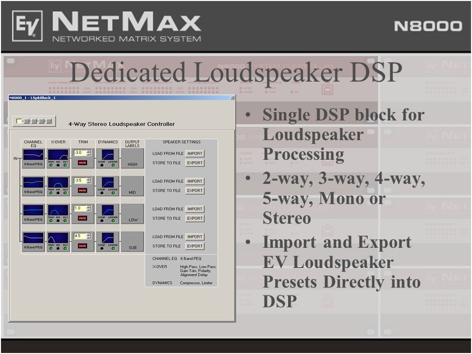 Dedicated Loudspeaker DSP