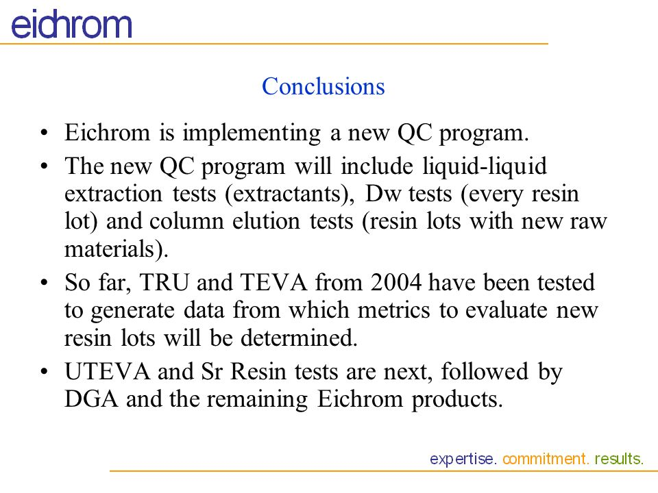 Conclusions Eichrom is implementing a new QC program.