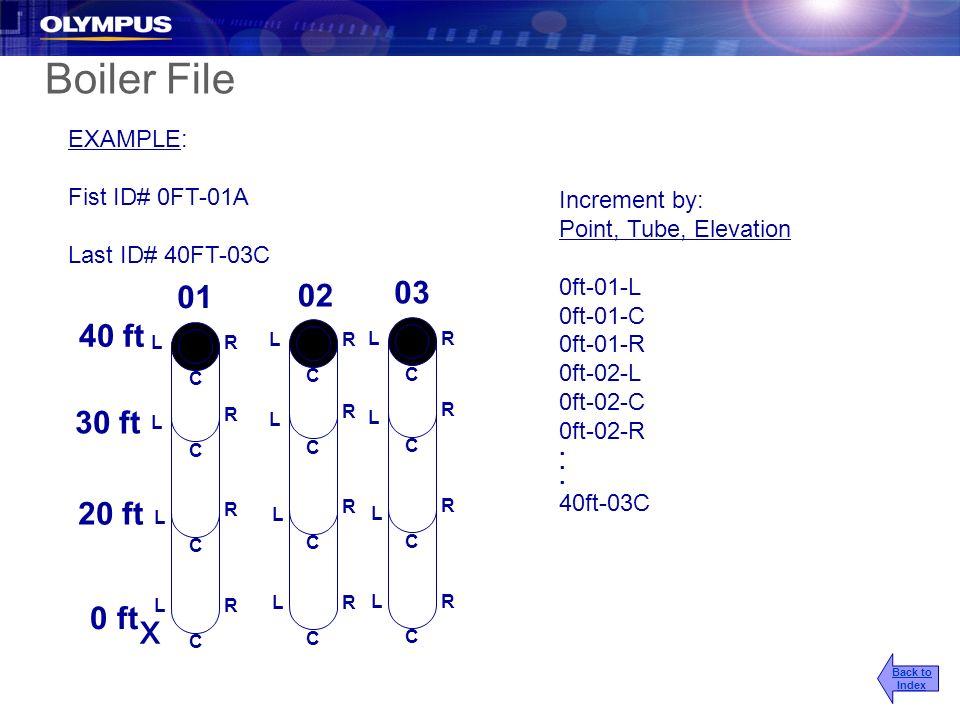 Boiler File x 03 01 02 40 ft 30 ft 20 ft 0 ft EXAMPLE: