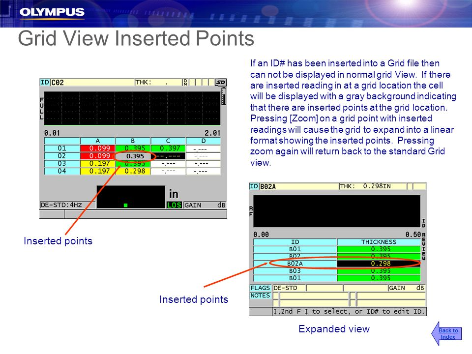 Grid View Inserted Points