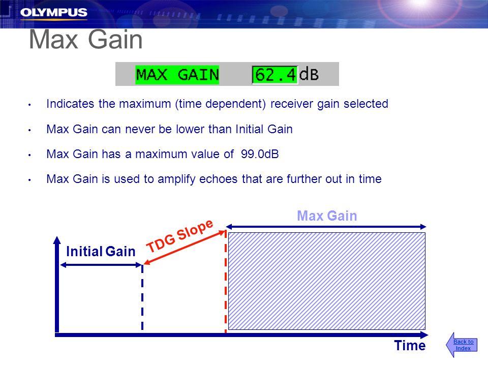Max Gain Max Gain TDG Slope Initial Gain Time
