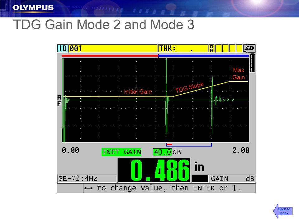TDG Gain Mode 2 and Mode 3 MBB Max Gain TDG Slope Initial Gain