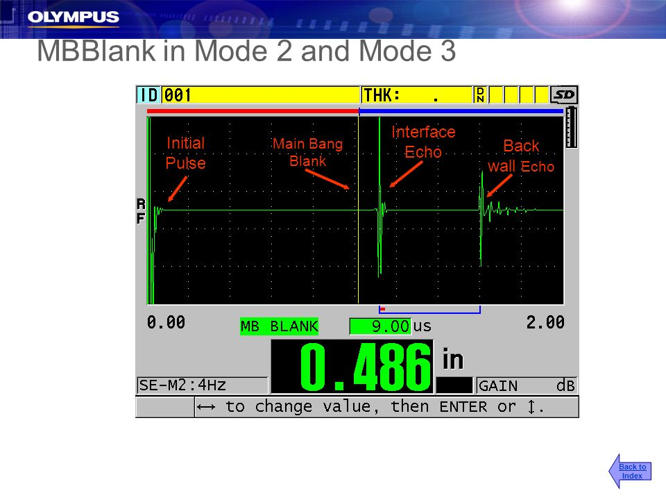 MBBlank in Mode 2 and Mode 3