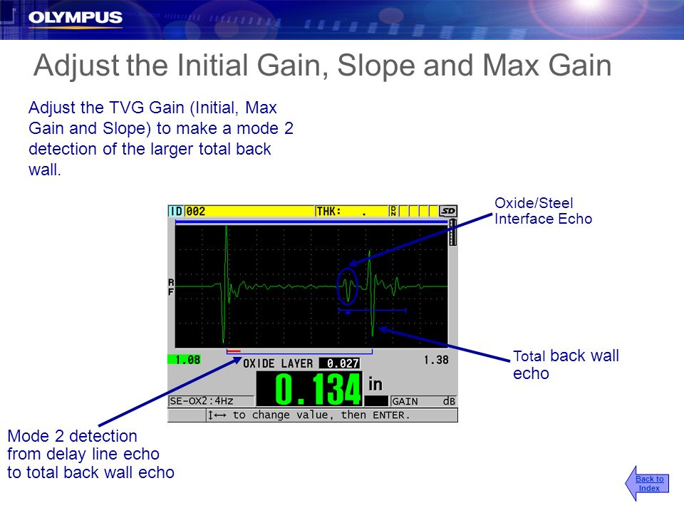 Adjust the Initial Gain, Slope and Max Gain