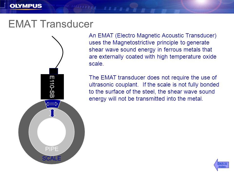2017/3/25 EMAT Transducer.