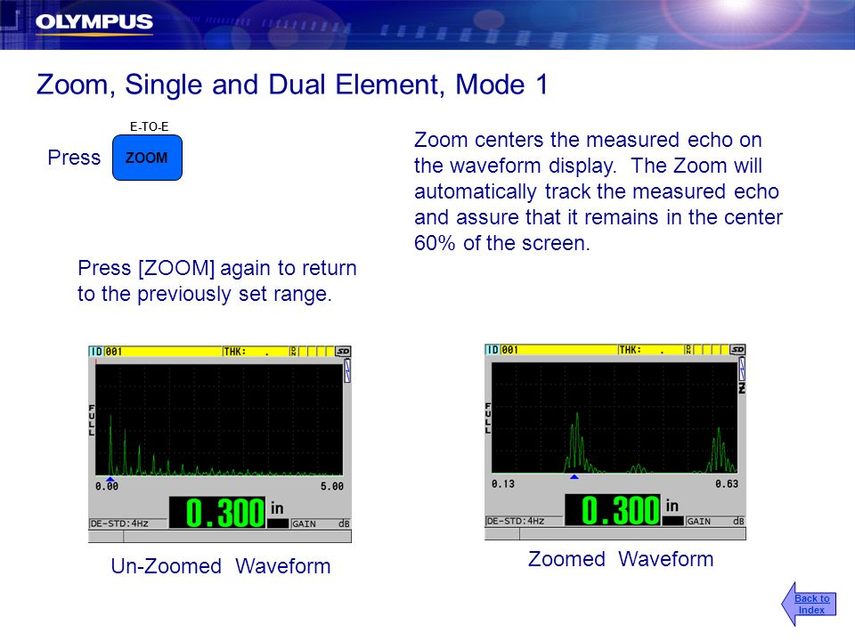 Zoom, Single and Dual Element, Mode 1
