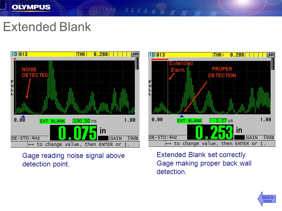 Extended Blank Gage reading noise signal above detection point.
