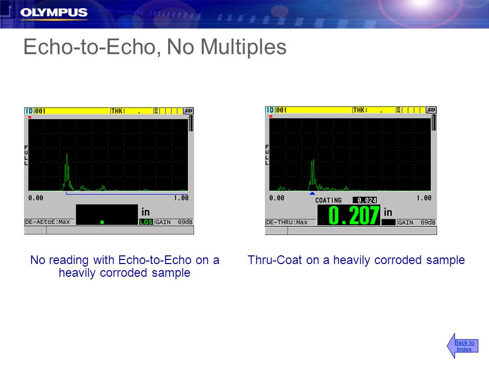 Echo-to-Echo, No Multiples