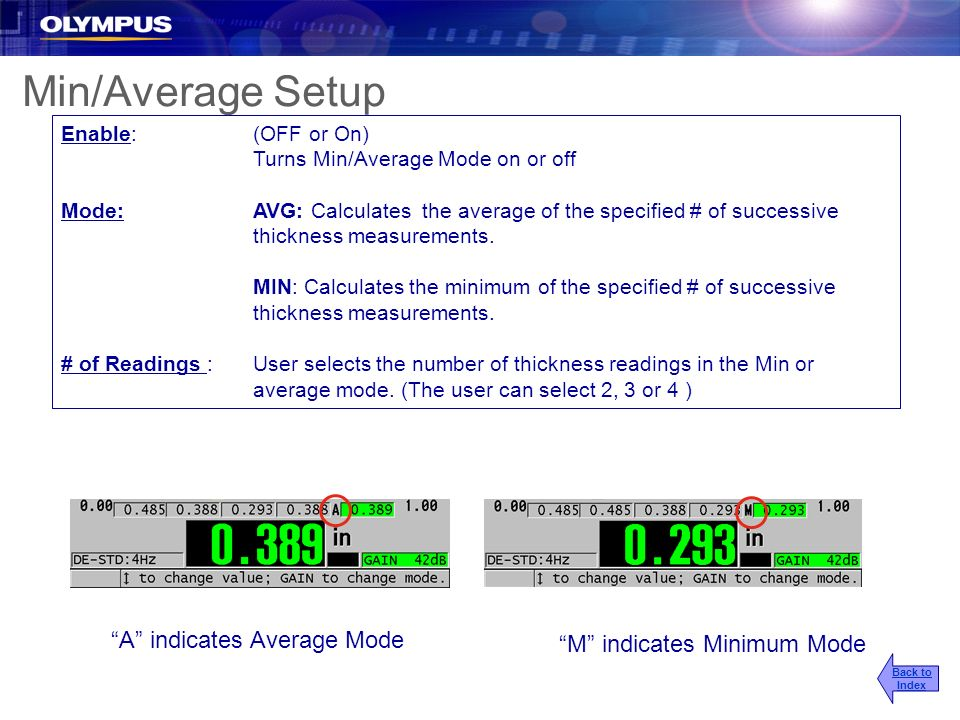Min/Average Setup A indicates Average Mode