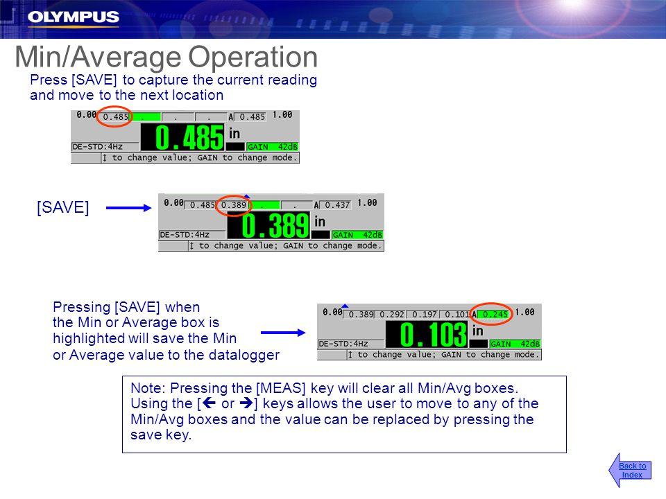 Min/Average Operation