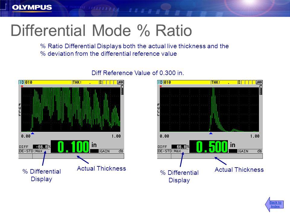 Differential Mode % Ratio
