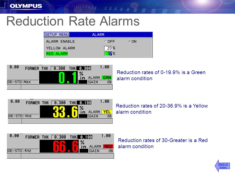 2017/3/25 Reduction Rate Alarms. Reduction rates of 0-19.9% is a Green alarm condition. Reduction rates of 20-36.9% is a Yellow alarm condition.