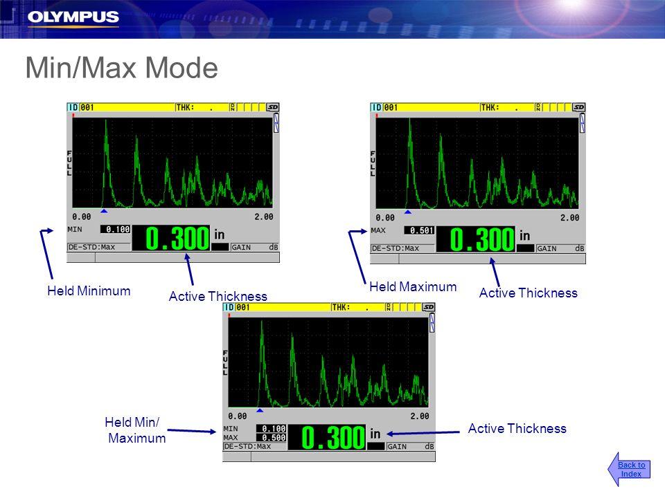 Min/Max Mode Held Maximum Held Minimum Active Thickness