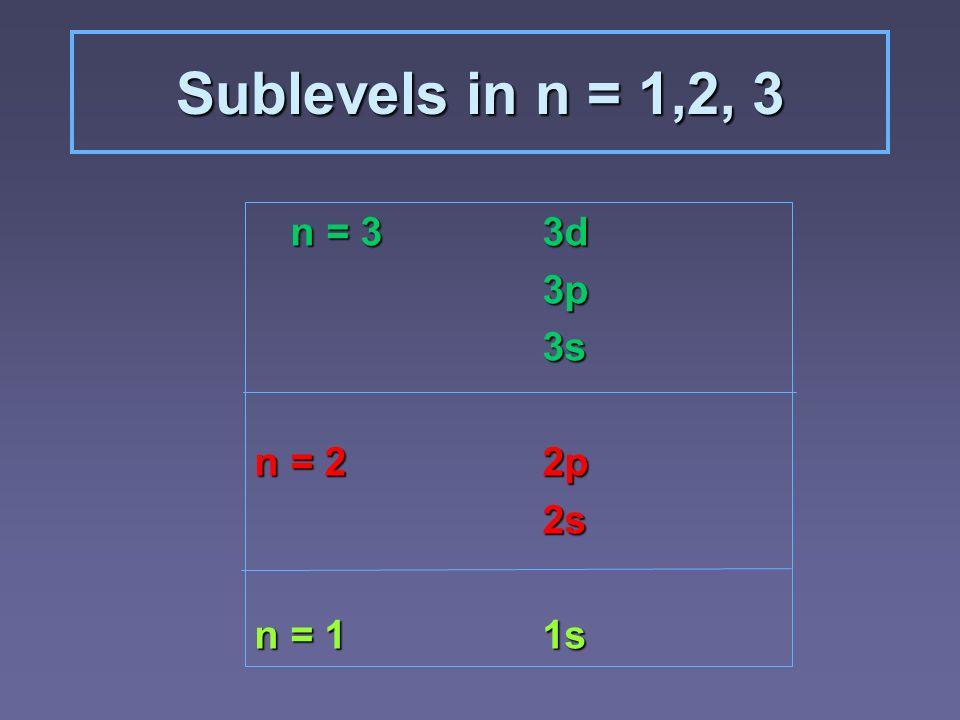 Sublevels in n = 1,2, 3 n = 3 3d 3p 3s n = 2 2p 2s n = 1 1s