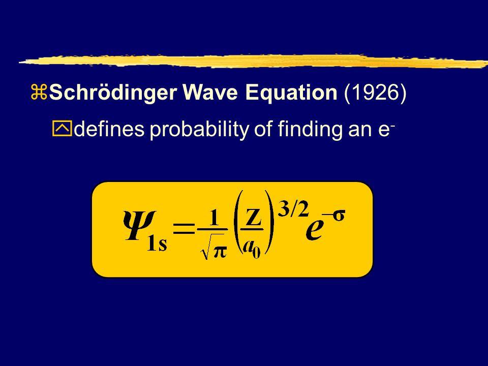 Schrödinger Wave Equation (1926)