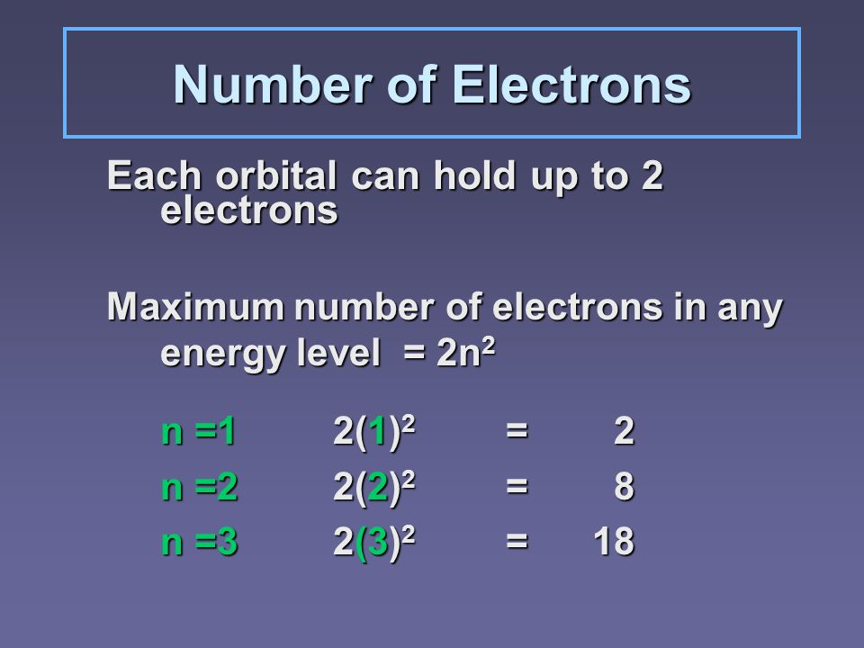 Number of Electrons Each orbital can hold up to 2 electrons
