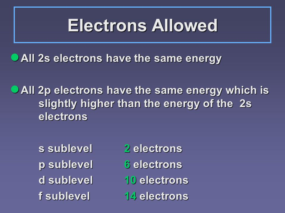 Electrons Allowed All 2s electrons have the same energy