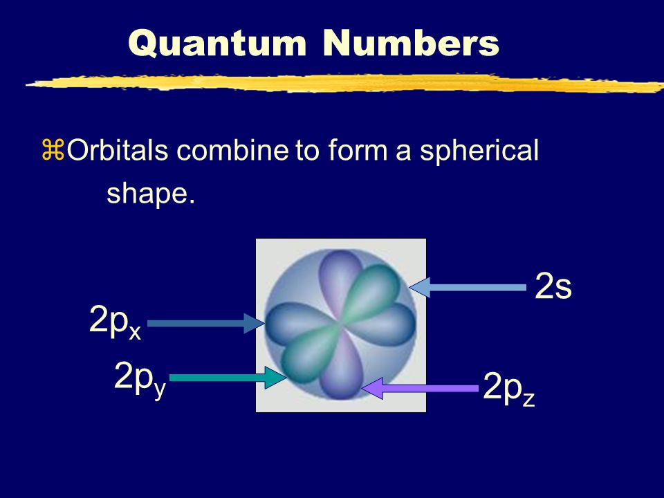 Quantum Numbers 2s 2px 2py 2pz