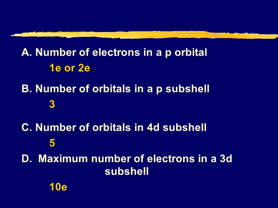 A. Number of electrons in a p orbital