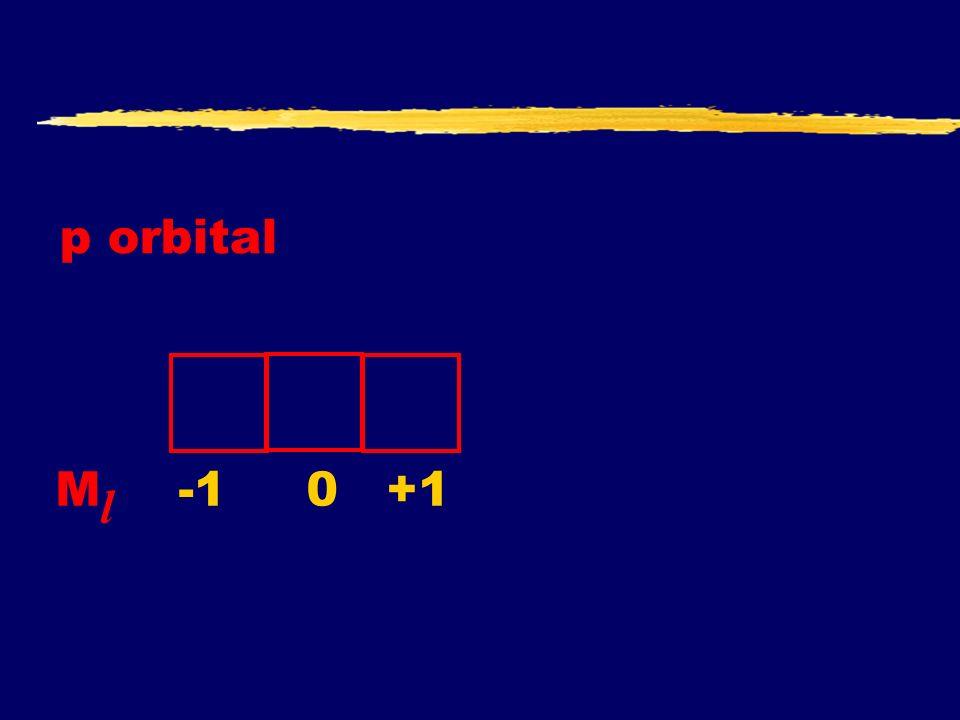 p orbital Ml -1 0 +1