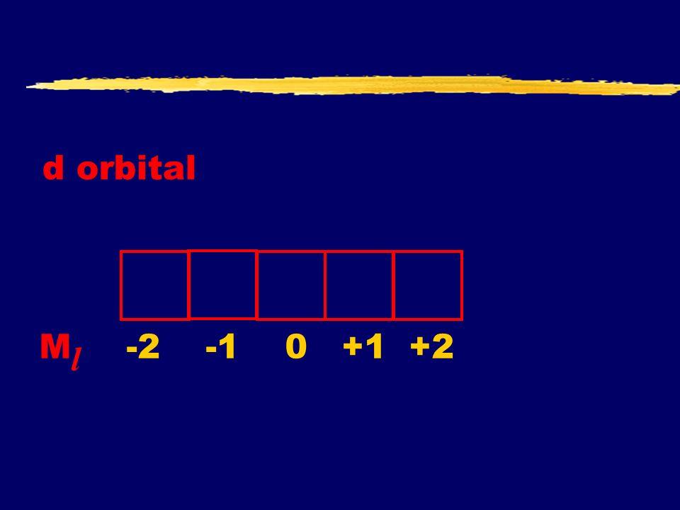 d orbital Ml -2 -1 0 +1 +2