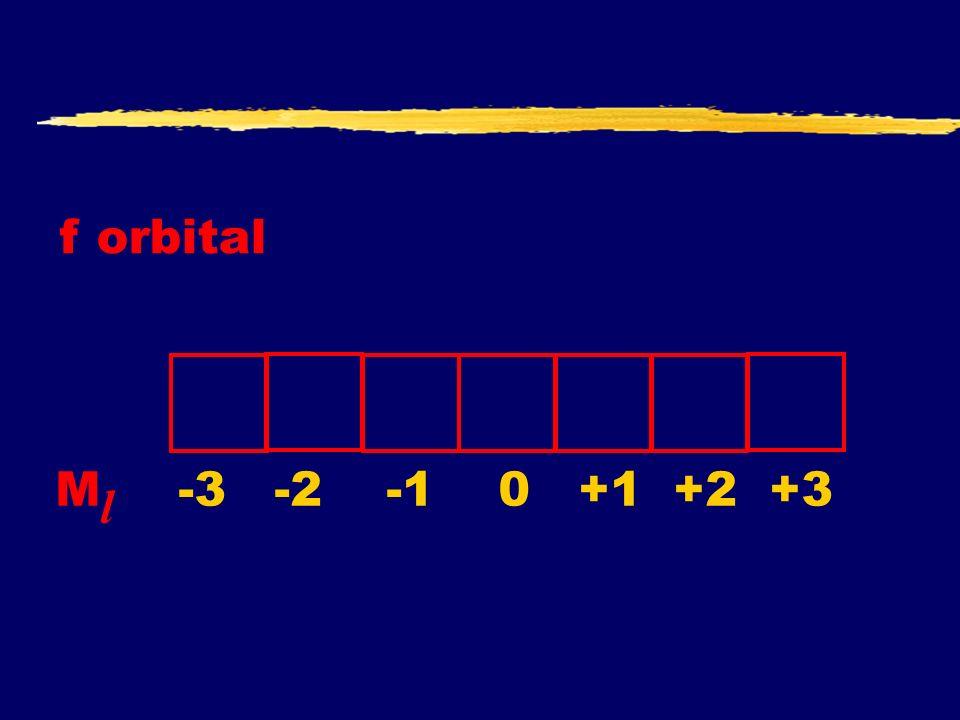 f orbital Ml -3 -2 -1 0 +1 +2 +3