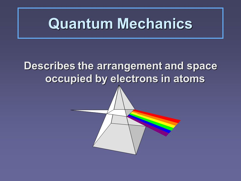 Describes the arrangement and space occupied by electrons in atoms