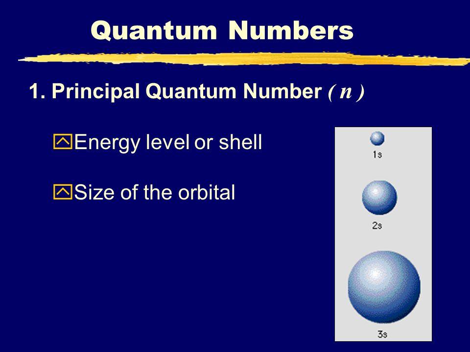 Quantum Numbers 1. Principal Quantum Number ( n )