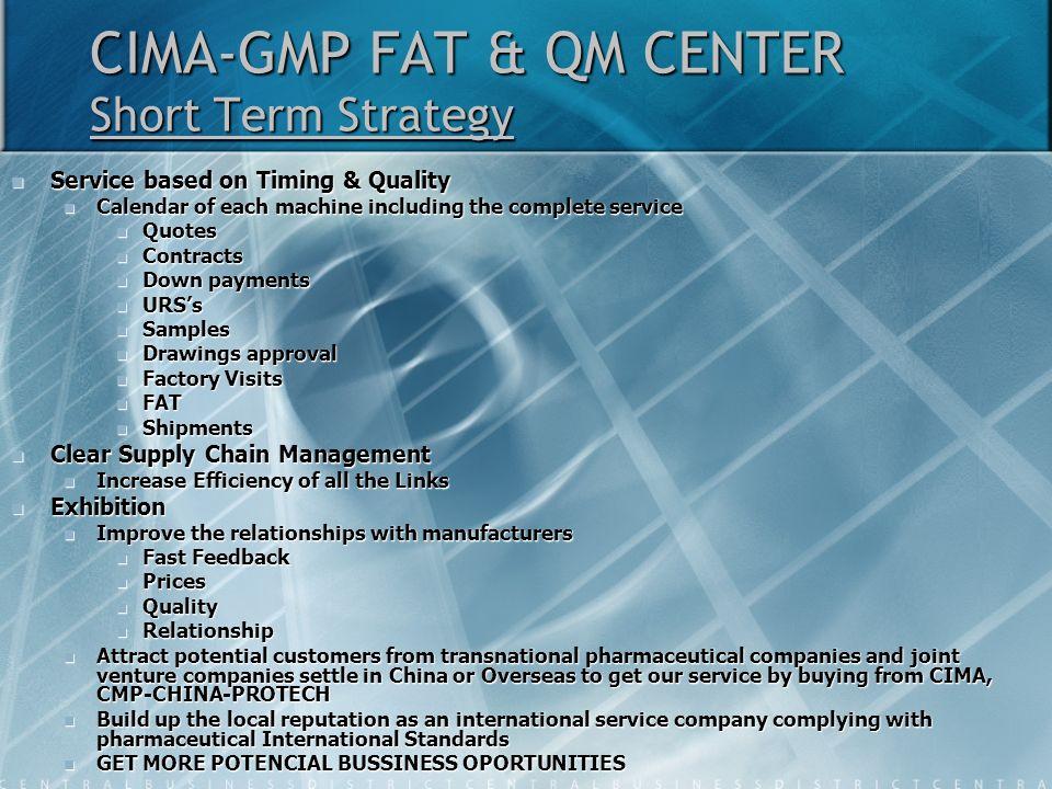 CIMA-GMP FAT & QM CENTER Short Term Strategy
