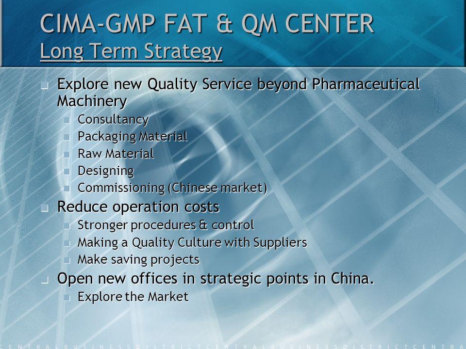 CIMA-GMP FAT & QM CENTER Long Term Strategy