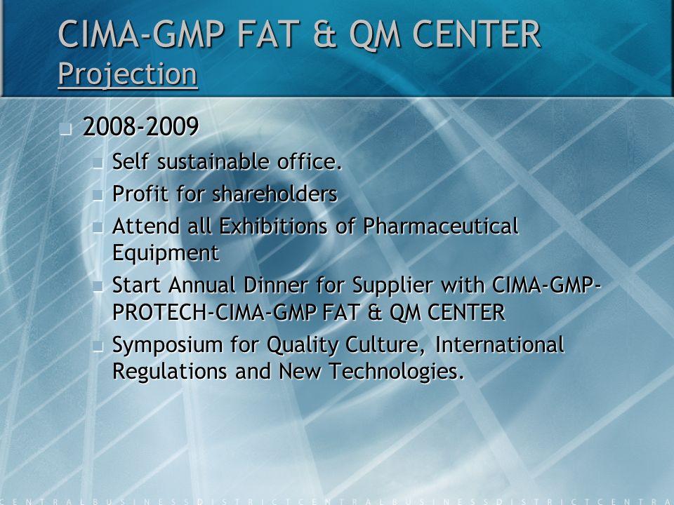 CIMA-GMP FAT & QM CENTER Projection