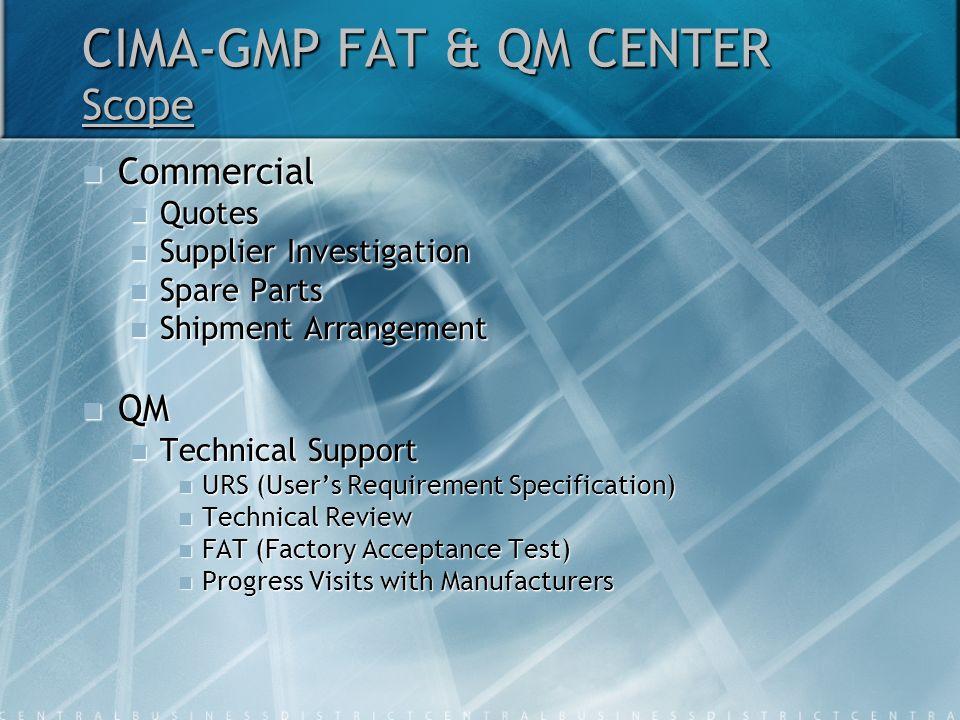CIMA-GMP FAT & QM CENTER Scope