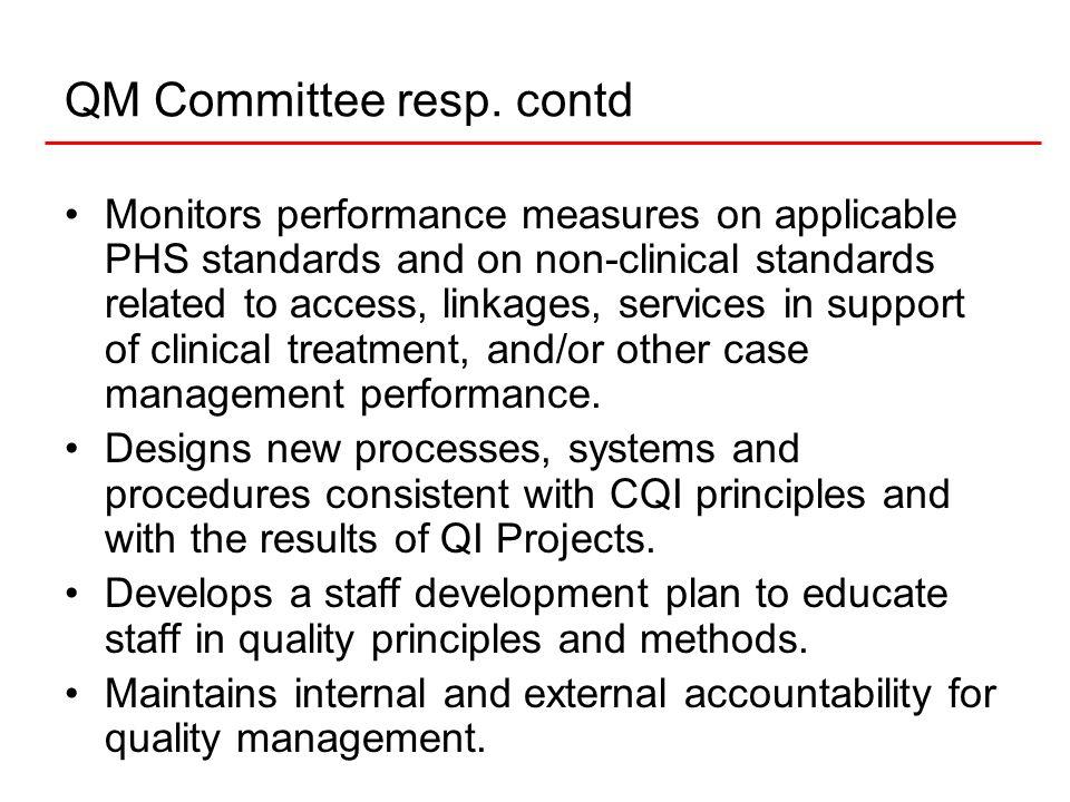 QM Committee resp. contd