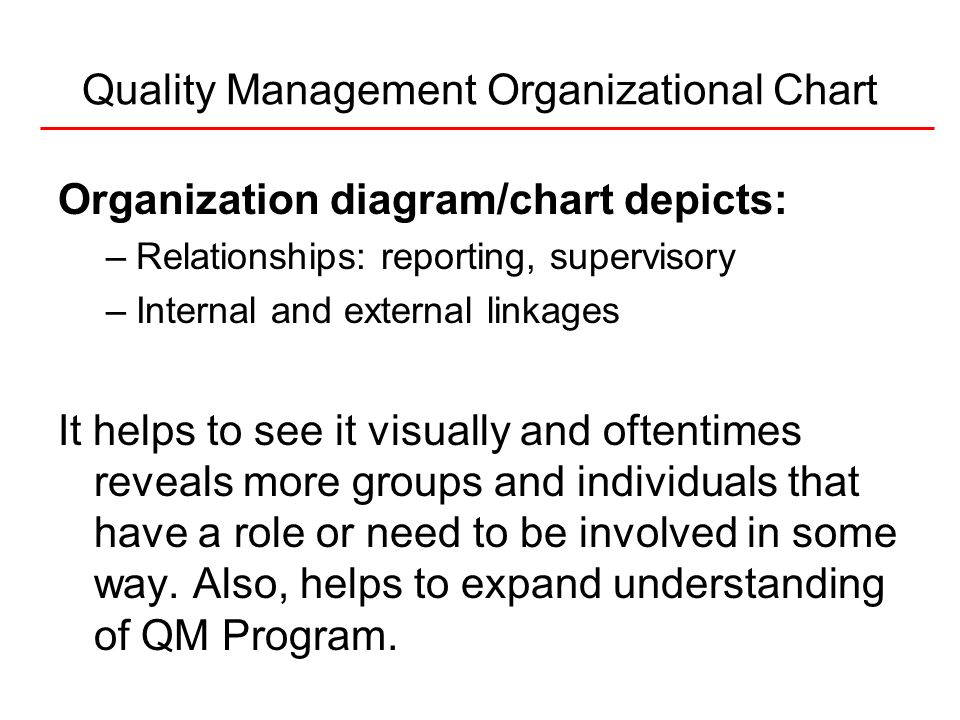 Quality Management Organizational Chart