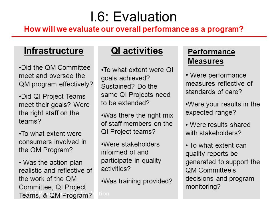 I.6: Evaluation How will we evaluate our overall performance as a program