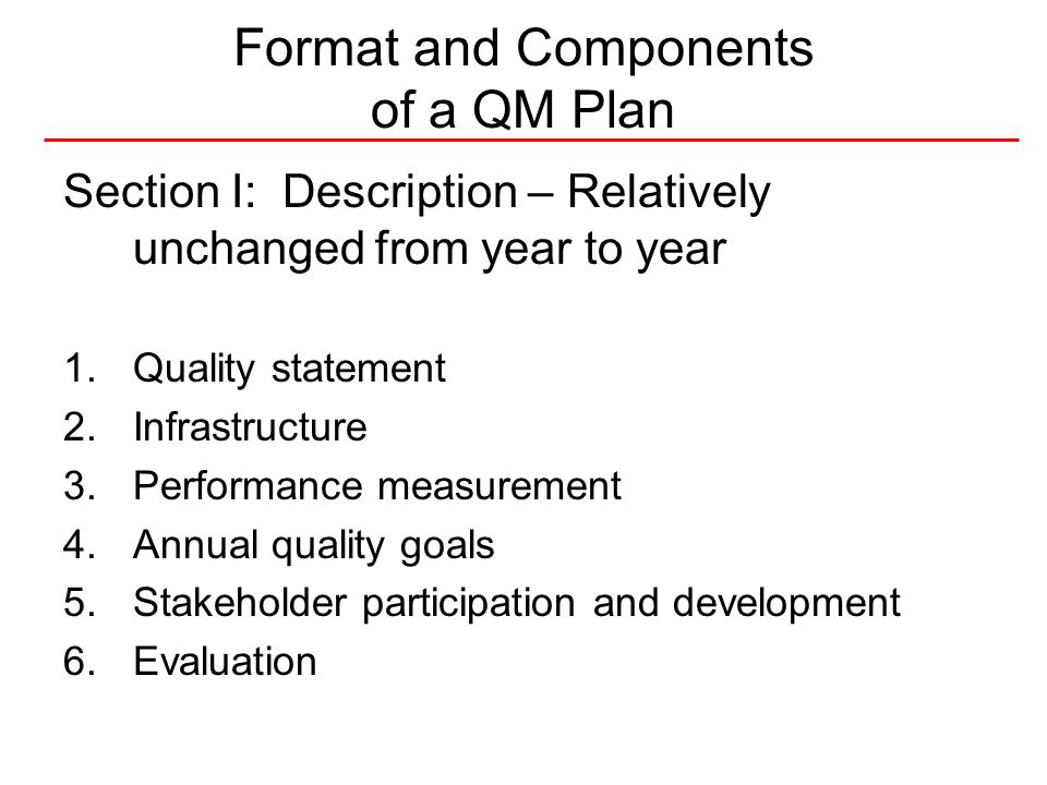 Format and Components of a QM Plan
