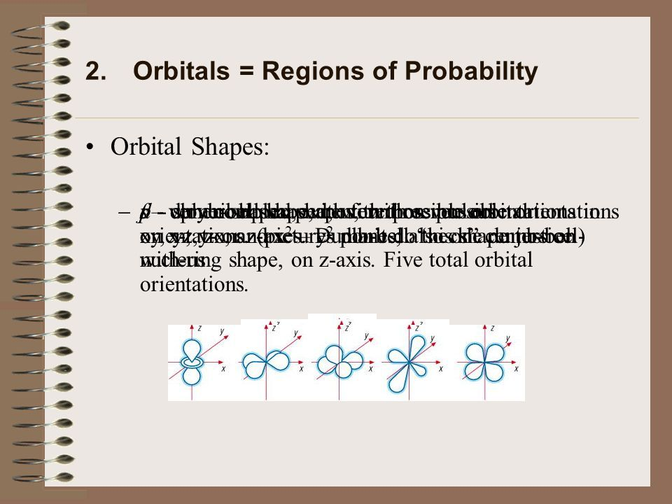 2. Orbitals = Regions of Probability