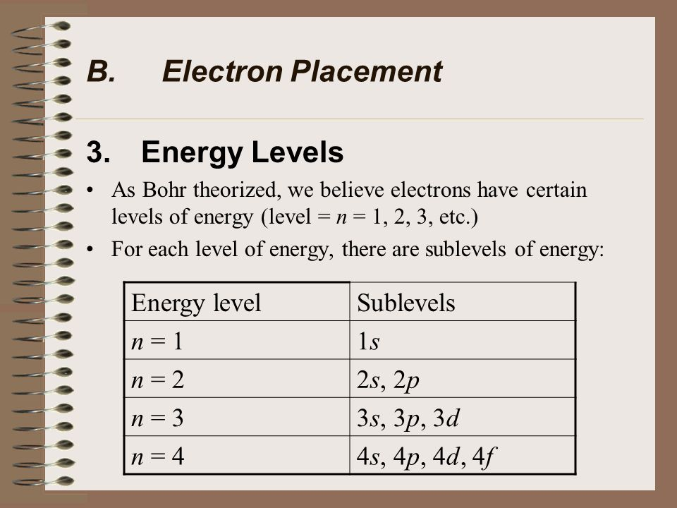 B. Electron Placement 3. Energy Levels Energy level Sublevels n = 1 1s