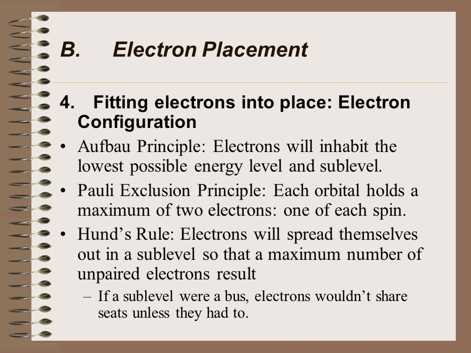 B. Electron Placement 4. Fitting electrons into place: Electron Configuration.