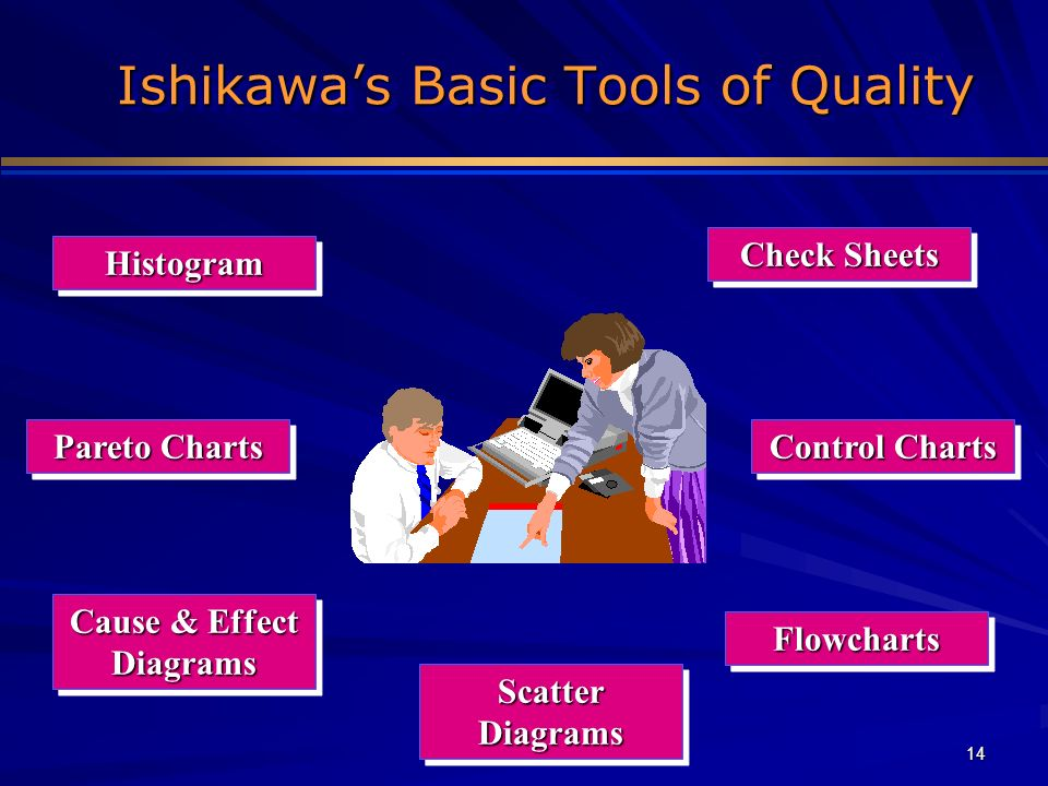 Ishikawa's Basic Tools of Quality