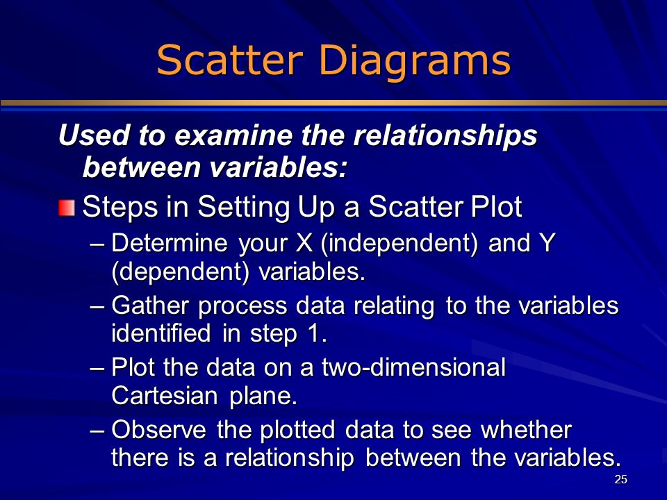 Scatter Diagrams Used to examine the relationships between variables: