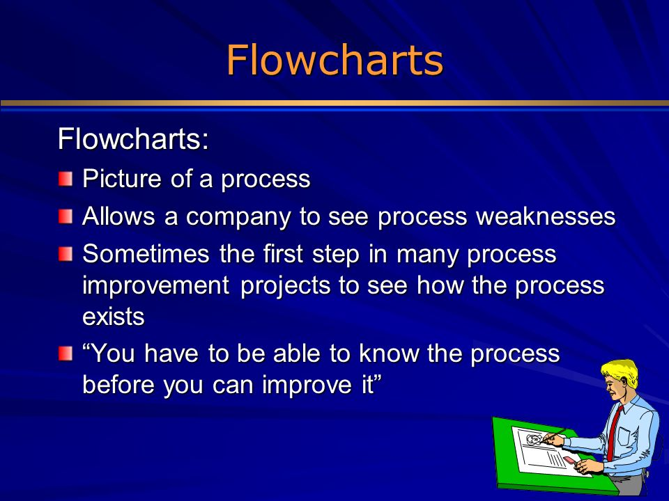 Flowcharts Flowcharts: Picture of a process