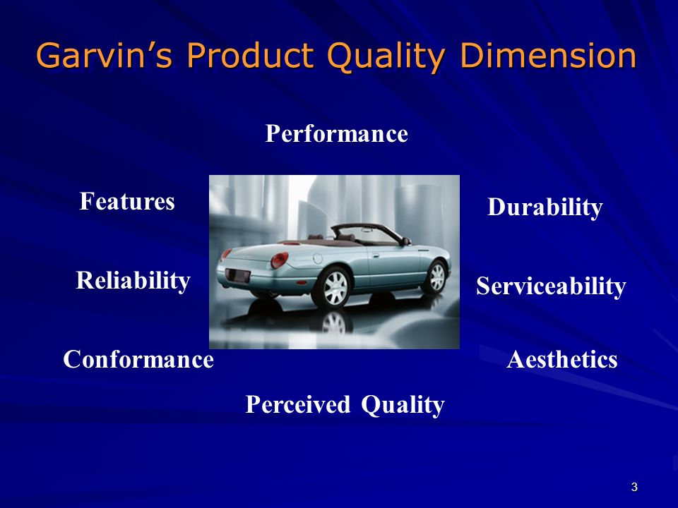 Garvin's Product Quality Dimension