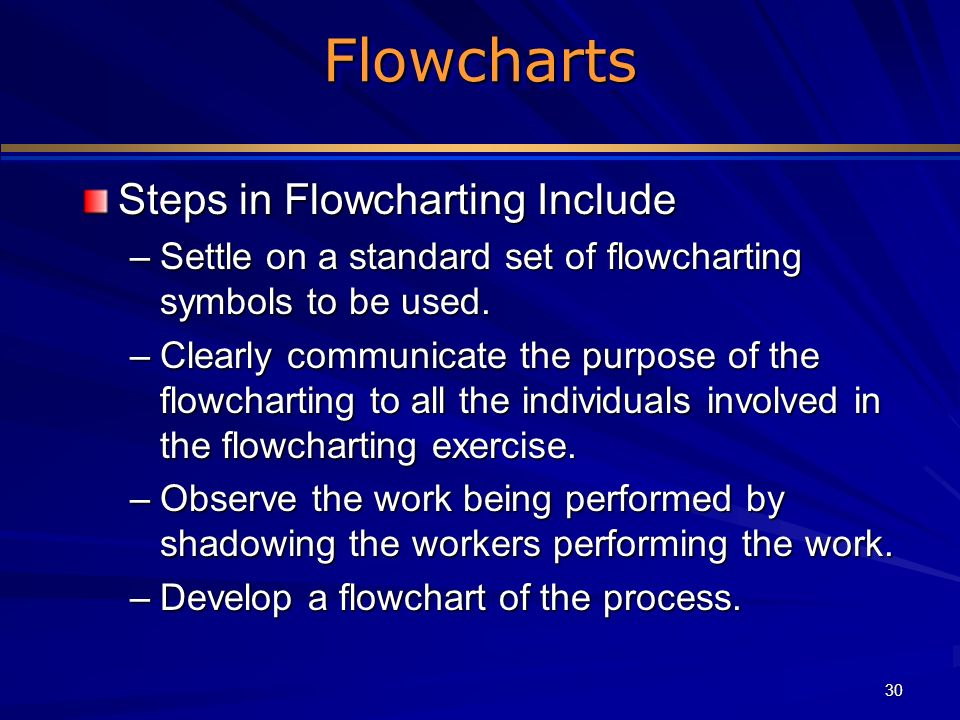 Flowcharts Steps in Flowcharting Include