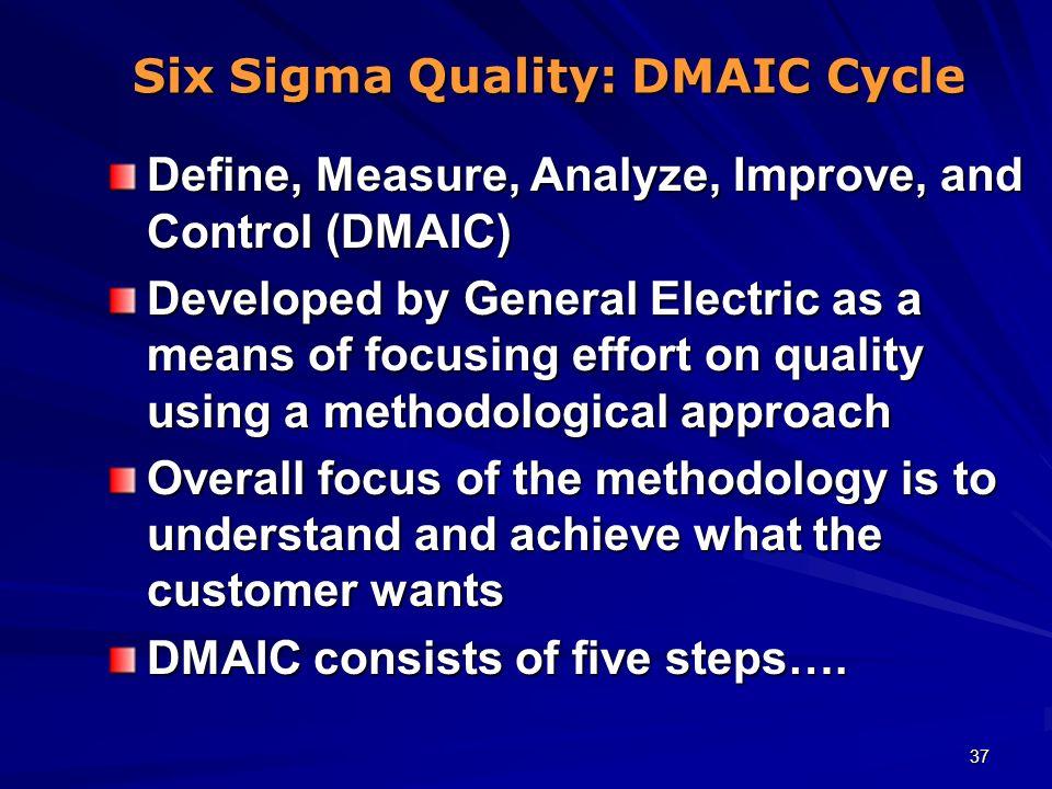 Six Sigma Quality: DMAIC Cycle