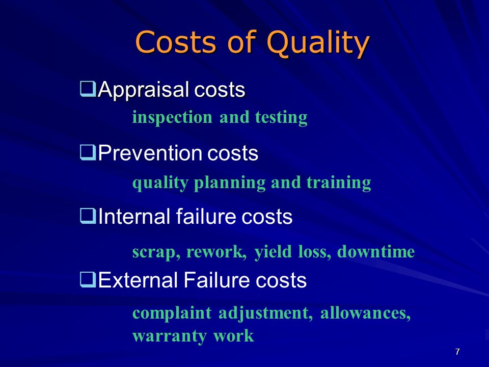 Costs of Quality Appraisal costs Prevention costs